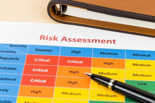 Assessing your Situation – Monitoring your Risk Profile