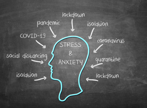 Has COVID Affected Your Mental Health? By Vedant Pathak